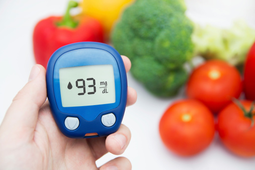 Image result for low blood sugar people
